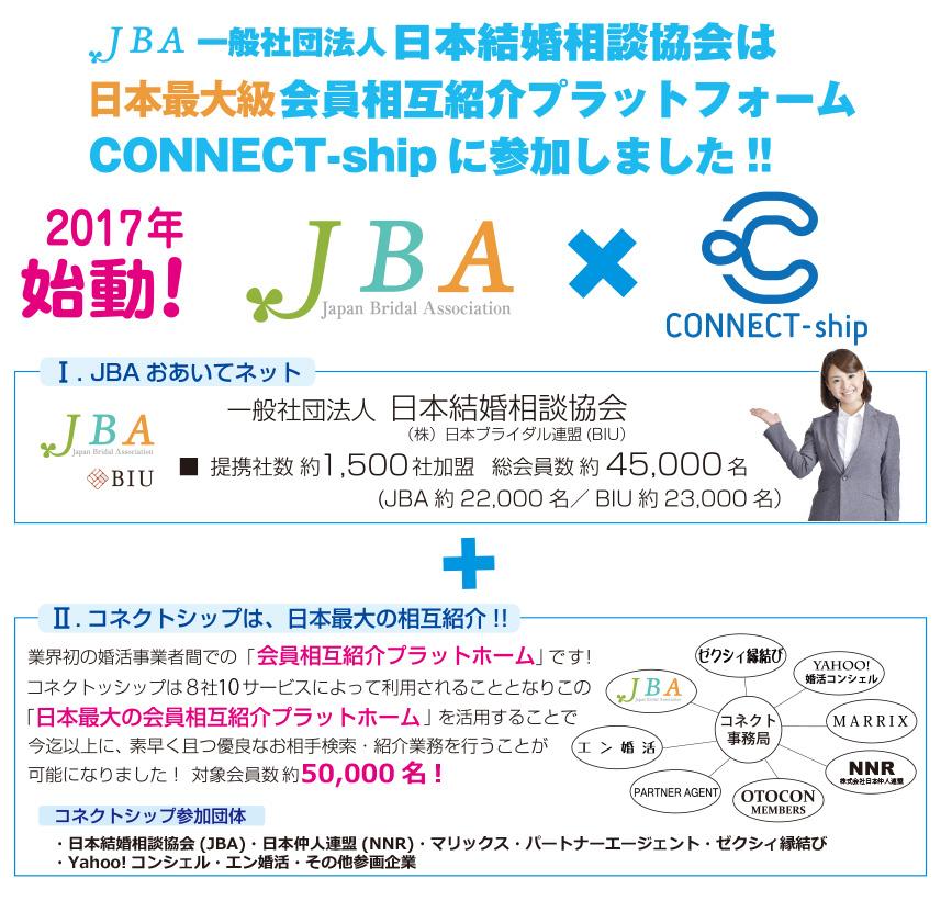 JBA日本結婚相談協会/コネクトシップ福岡婚活